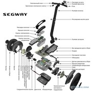 Ремонт SEGWAY электрический привод двигатель блок питания управляющая